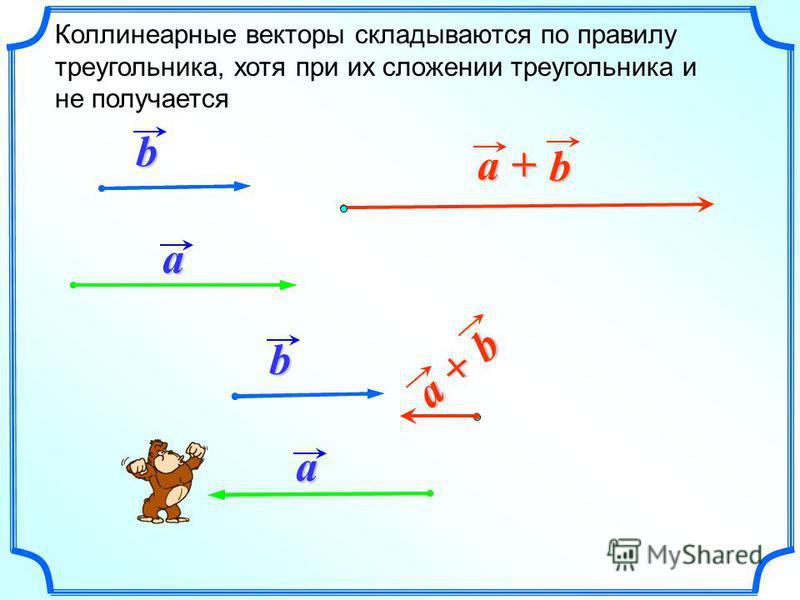 Коллинеарные векторы складываются по правилу треугольника, хотя при их сложении треугольника и не получаетсяa b a + b a b b