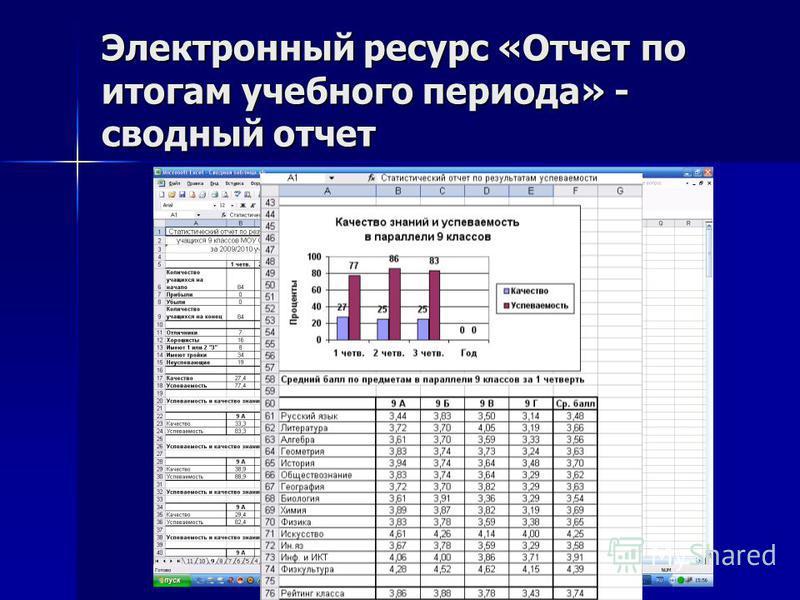 Сивченко Е.И., г. Светлый, 2011 г. Электронный ресурс «Отчет по итогам учебного периода» - сводный отчет