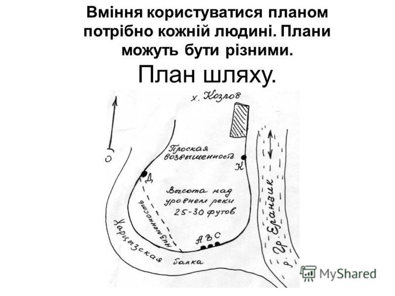 Вміння користуватися планом потрібно кожній людині. Плани можуть бути різними. План шляху.