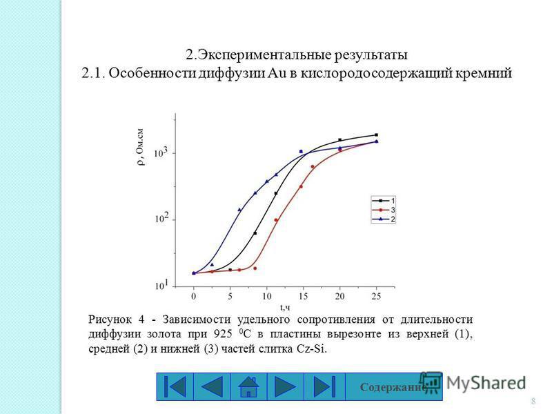 8 2. Экспериментальные результаты 2.1. Особенности диффузии Au в кислородосодержащий кремний Рисунок 4 - Зависимости удельного сопротивления от длительности диффузии золота при 925 0 С в пластины вырезонте из верхней (1), средней (2) и нижней (3) час