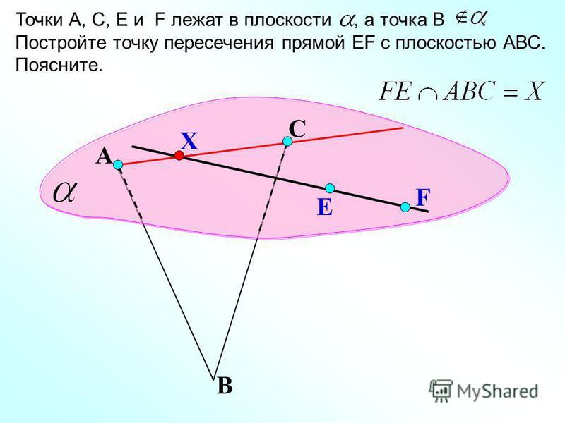 А Точки А, С, E и F лежат в плоскости, а точка В. Постройте точку пересечения прямой EF с плоскостью АВС. Поясните. В С E F Х