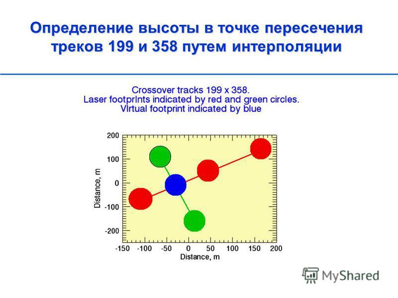 Определение высоты в точке пересечения треков 199 и 358 путем интерполяции
