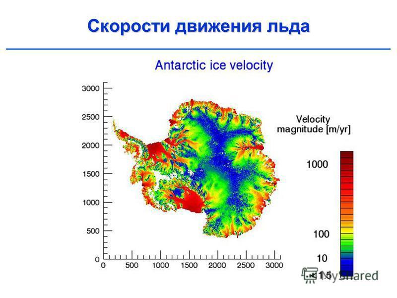 Скорости движения льда