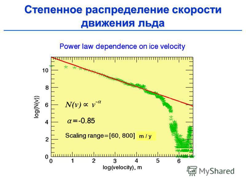 Степенное распределение скорости движения льда m / y