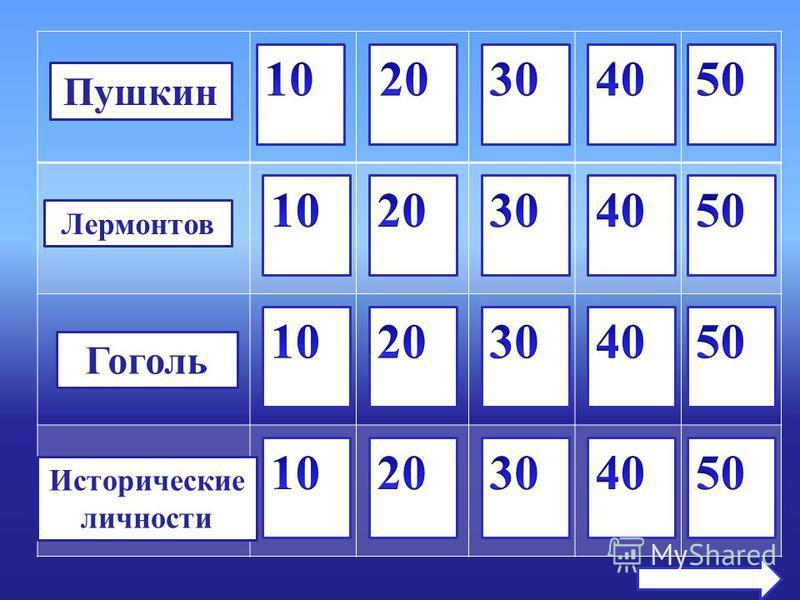 Пушкин Лермонтов Гоголь Исторические личности