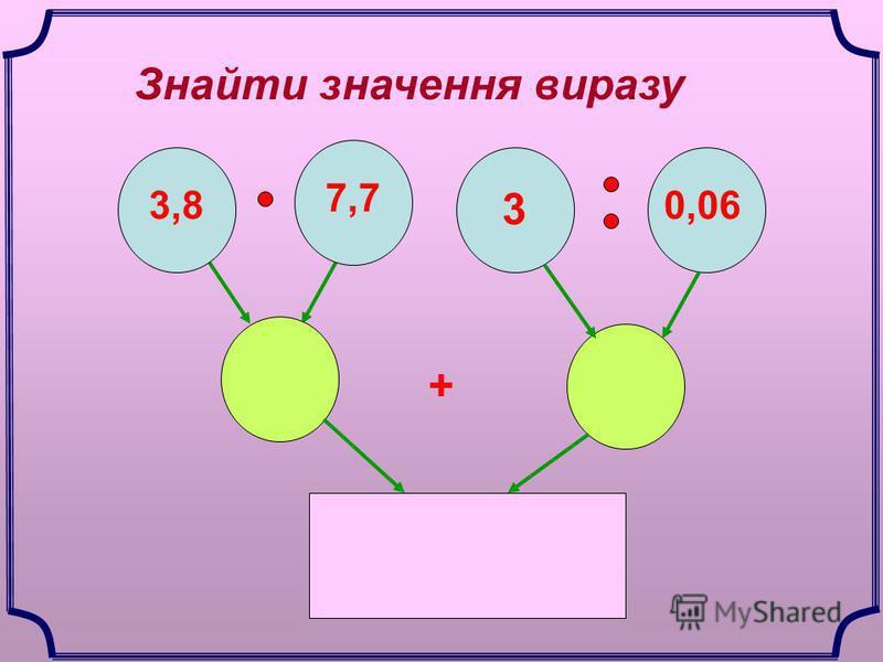 3,8 7,7 + 0,06 3 Знайти значення виразу