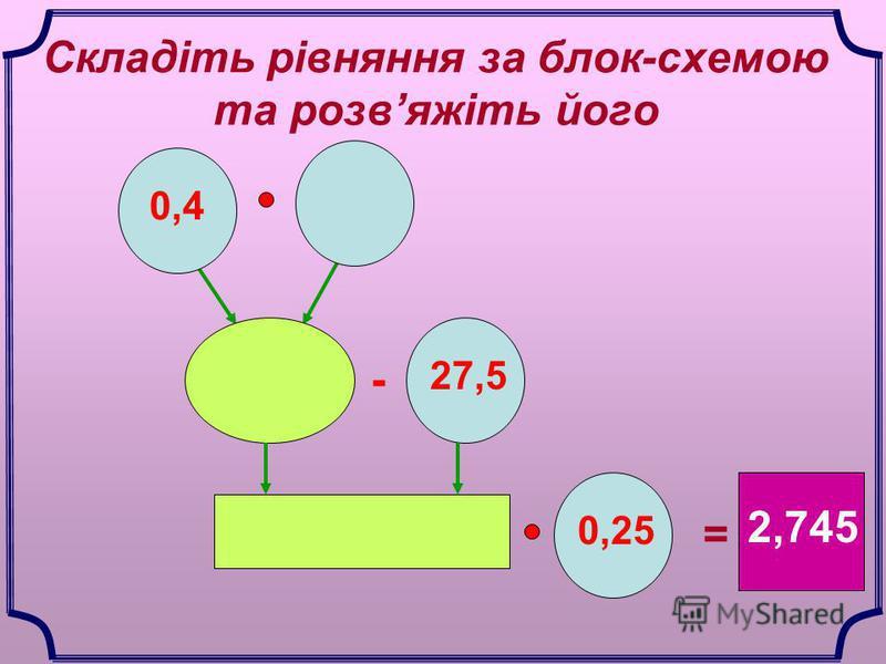 Складіть рівняння за блок-схемою та розвяжіть його 0,4 - 27,5 0,25 = 2,745