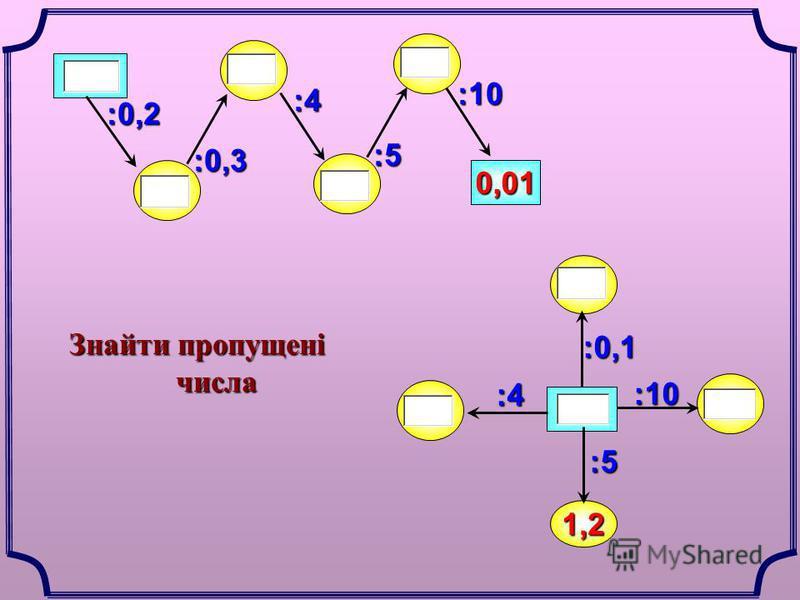 0,01 1,2 :0,1 Знайти пропущені числа :4 :5 :10 :5 :10 :4 :0,3 :0,2