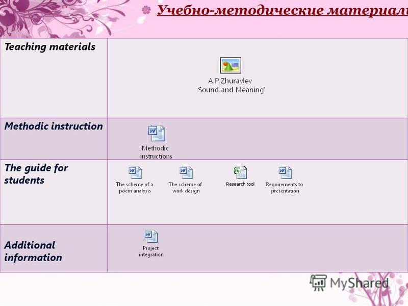 Teaching materials Methodic instruction The guide for students Additional information Учебно-методические материалы