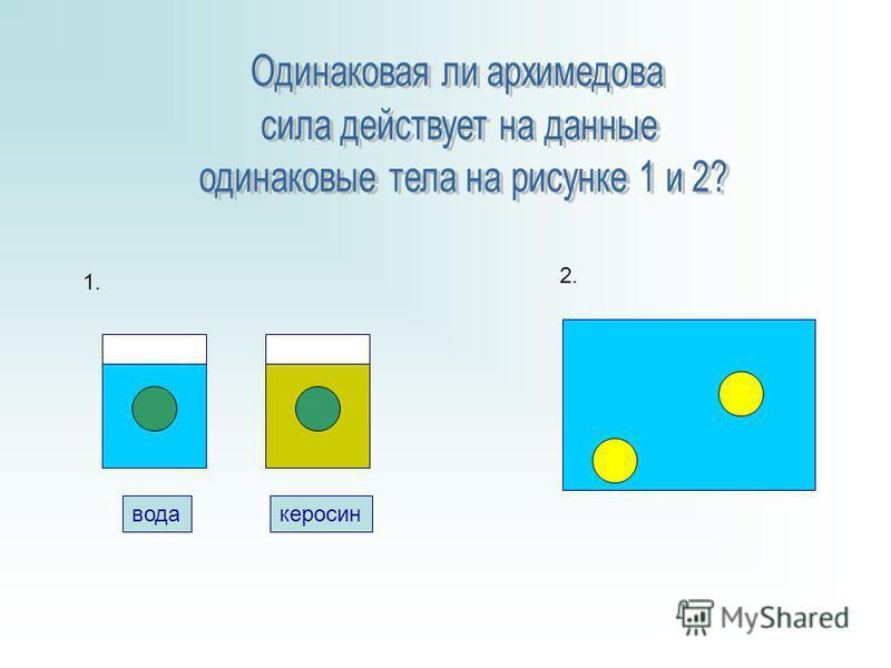 1. 2. водакеросин