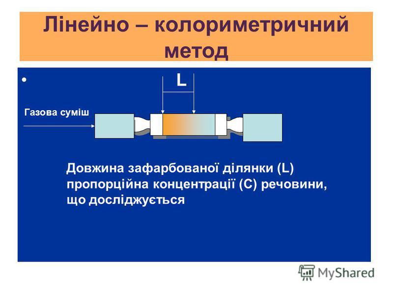 Лінейно – колориметричний метод L Газова суміш Довжина зафарбованої ділянки (L) пропорційна концентрації (С) речовини, що досліджується
