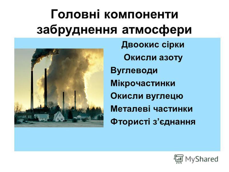 Головні компоненти забруднення атмосфери Двоокис сірки Окисли азоту Вуглеводи Мікрочастинки Окисли вуглецю Металеві частинки Фтористі зєднання