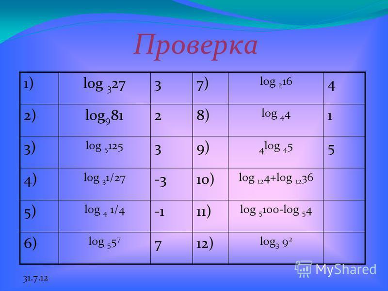31.7.12 Проверка 1)log 3 2737) log 2 16 4 2)log 9 8128) log 4 4 1 3) log 5 125 39) 4 log 4 5 5 4) log 3 1/27 -310) log 12 4+log 12 36 5) log 4 1/4 11) log 5 100-log 5 4 6) log 5 5 7 712) log 3 9 2