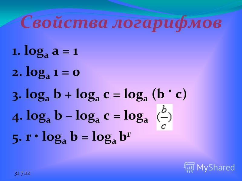 31.7.12 Свойства логарифмов 1. log a a = 1 2. log a 1 = 0 3. log a b + log a c = log a (b. c) 4. log a b – log a c = log a 5. r log a b = log a b r
