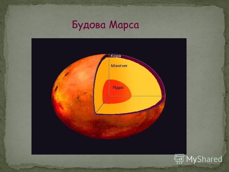 Будова Марса