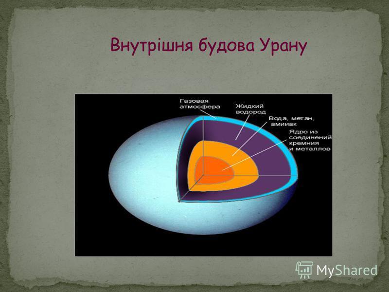 Внутрішня будова Урану