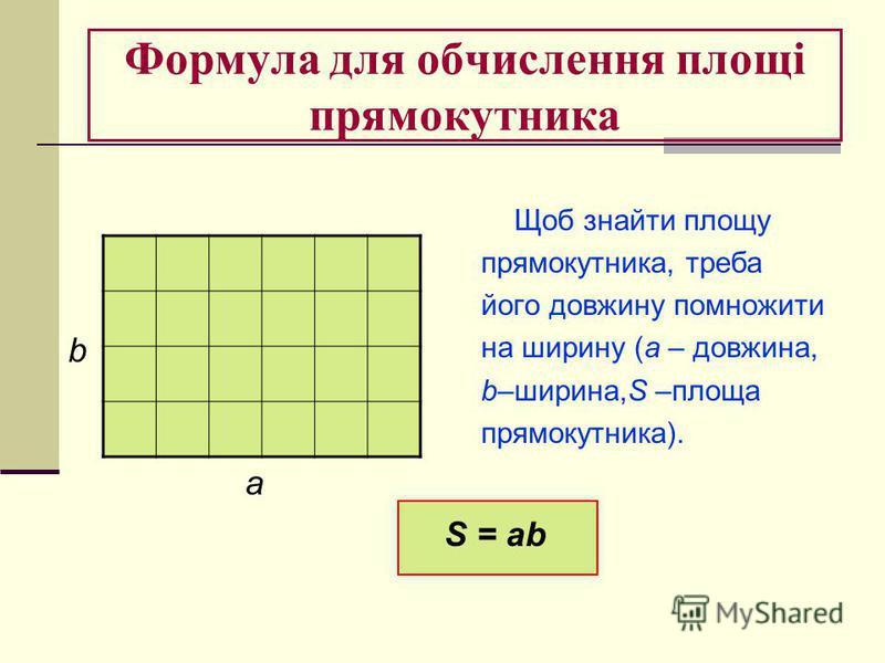 Формула для обчислення площі прямокутника Щоб знайти площу прямокутника, треба його довжину помножити на ширину (а – довжина, b–ширина,S –площа прямокутника). S = ab b a