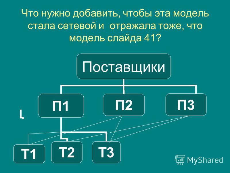 Что нужно добавить, чтобы эта модель стала сетевой и отражала тоже, что модель слайда 41?