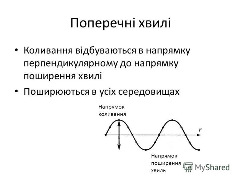 Поперечні хвилі Коливання відбуваються в напрямку перпендикулярному до напрямку поширення хвилі Поширюються в усіх середовищах Напрямок коливання Напрямок поширення хвиль