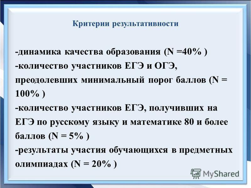 Критерии результативности -динамика качества образования (N =40% ) -количество участников ЕГЭ и ОГЭ, преодолевших минимальный порог баллов (N = 100% ) -количество участников ЕГЭ, получивших на ЕГЭ по русскому языку и математике 80 и более баллов (N =