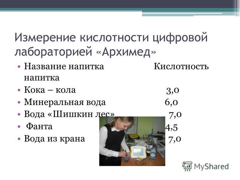 Измерение кислотности цифровой лабораторией «Архимед» Название напитка Кислотность напитка Кока – кола 3,0 Минеральная вода 6,0 Вода «Шишкин лес» 7,0 Фанта 4,5 Вода из крана 7,0