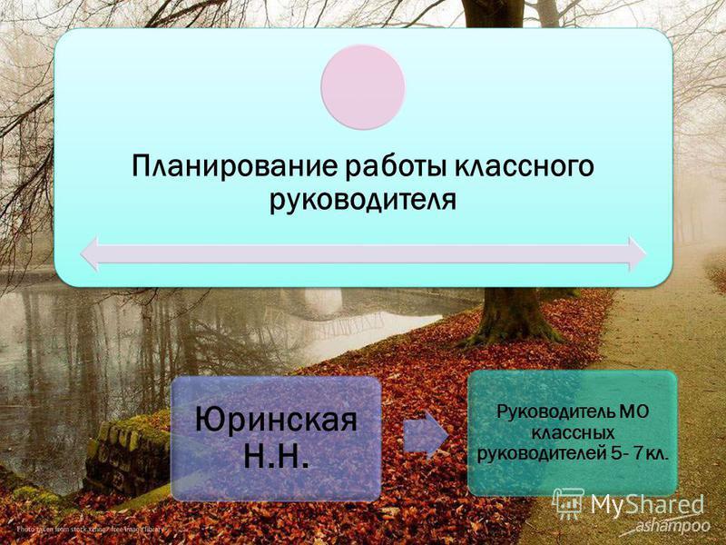 Планирование работы классного руководителя Юринская Н.Н. Руководитель МО классных руководителей 5- 7 кл.