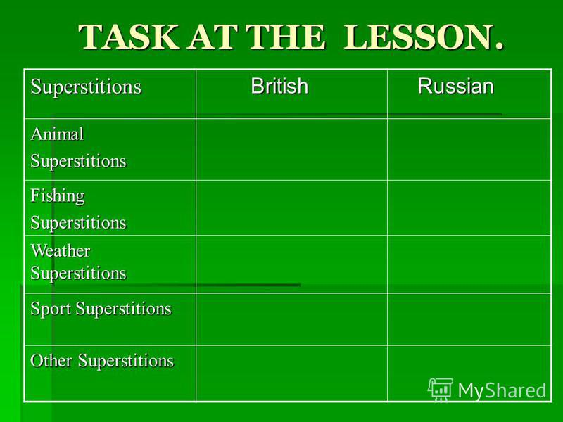 TASK AT THE LESSON. TASK AT THE LESSON. Superstitions British British Russian Russian AnimalSuperstitions FishingSuperstitions Weather Superstitions Sport Superstitions Other Superstitions