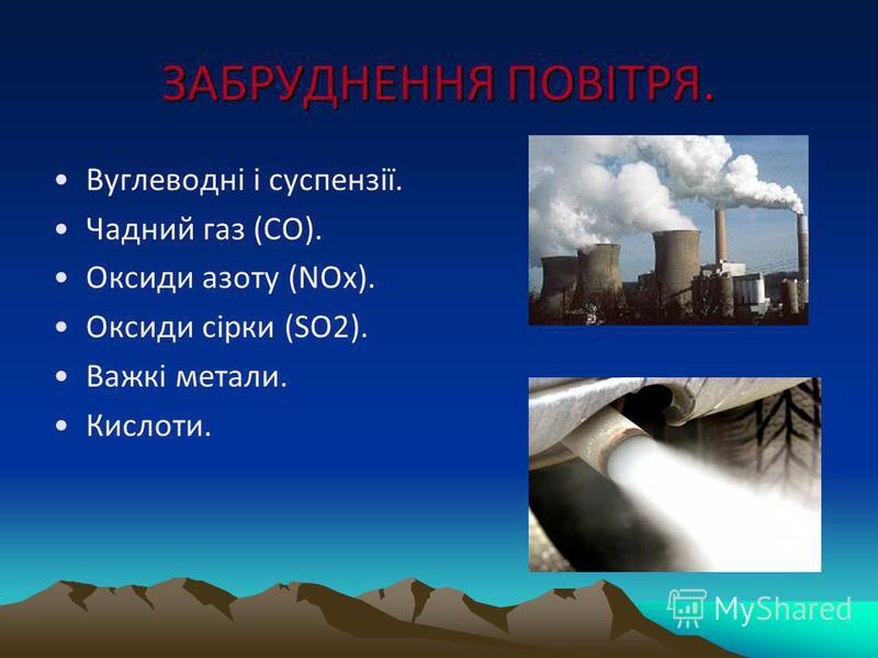 ЗАБРУДНЕННЯ ПОВІТРЯ. Вуглеводні і суспензії. Чадний газ (СО). Оксиди азоту (NOx). Оксиди сірки (SO2). Важкі метали. Кислоти.