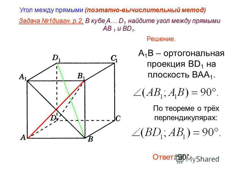 (поэтапно-вычислительный метод) Угол между прямыми (поэтапно-вычислительный метод) Задача 1 диагн. р.2, В кубе A… D 1 найдите угол между прямыми AB 1 и BD 1. Решение. А 1 В – ортогональная проекция BD 1 на плоскость ВАА 1. По теореме о трёх перпендик