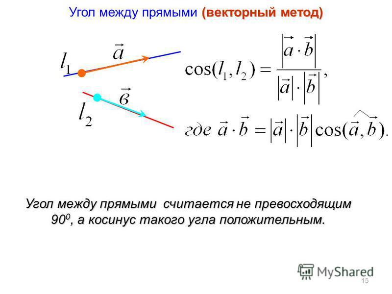 (векторный метод) Угол между прямыми (векторный метод) 15 Угол между прямыми считается не превосходящим 90 0, а косинус такого угла положительным.