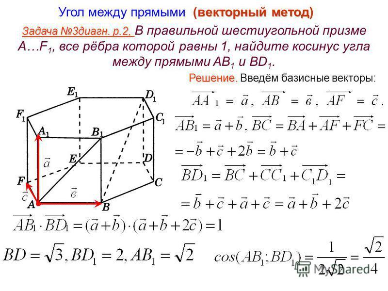 векторный метод Угол между прямыми (векторный метод) Задача 3 диагн. р.2, Задача 3 диагн. р.2, В правильной шестиугольной призме A…F 1, все рёбра которой равны 1, найдите косинус угла между прямыми AB 1 и BD 1. Решение. Решение. Введём базисные векто