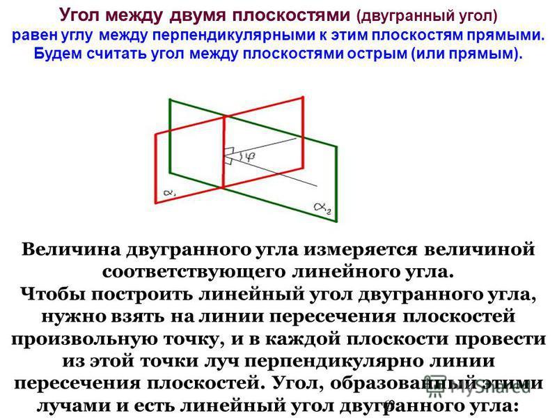 Величина двугранного угла измеряется величиной соответствующего линейного угла. Чтобы построить линейный угол двугранного угла, нужно взять на линии пересечения плоскостей произвольную точку, и в каждой плоскости провести из этой точки луч перпендику