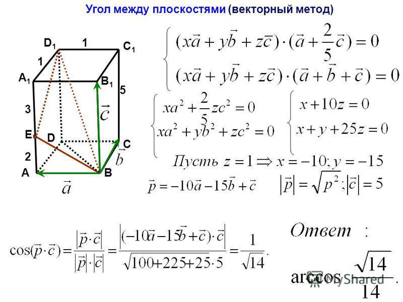 Угол между плоскостями (векторный метод) А В1В1 С1С1 А1А1 D1D1 D С В 5 3 2 Е 1 1