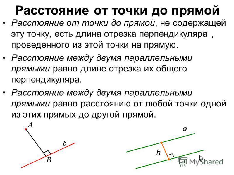 Расстояние от точки до прямой Расстояние от точки до прямой, не содержащей эту точку, есть длина отрезка перпендикуляра, проведенного из этой точки на прямую. Расстояние между двумя параллельными прямыми равно длине отрезка их общего перпендикуляра.