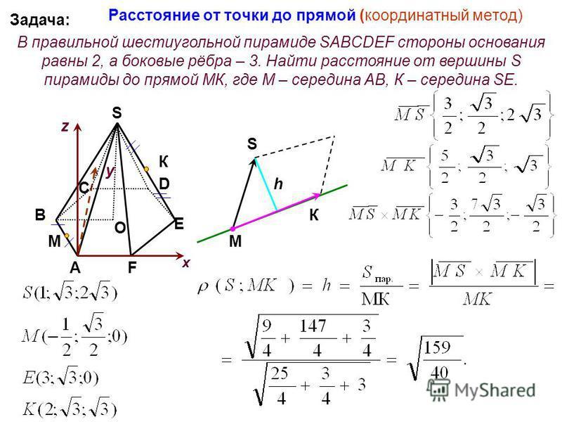 Расстояние от точки до прямой (координатный метод) Задача: В правильной шестиугольной пирамиде SABCDEF стороны основания равны 2, а боковые рёбра – 3. Найти расстояние от вершины S пирамиды до прямой МК, где М – середина АВ, К – середина SE. S A C O