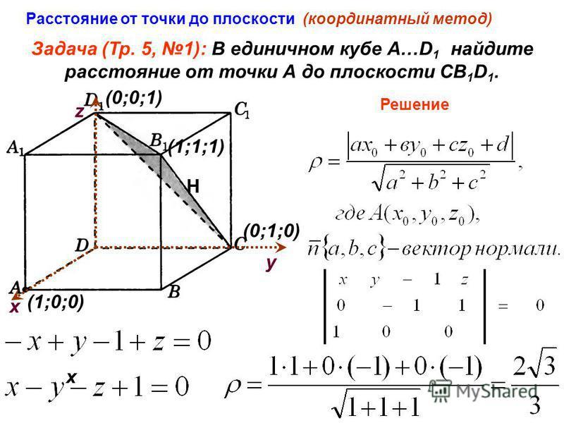 Расстояние от точки до плоскости (координатный метод) Задача (Тр. 5, 1): В единичном кубе А…D 1 найдите расстояние от точки А до плоскости СB 1 D 1. Н х х у z (1;0;0) (0;0;1) (1;1;1) (0;1;0) Решение