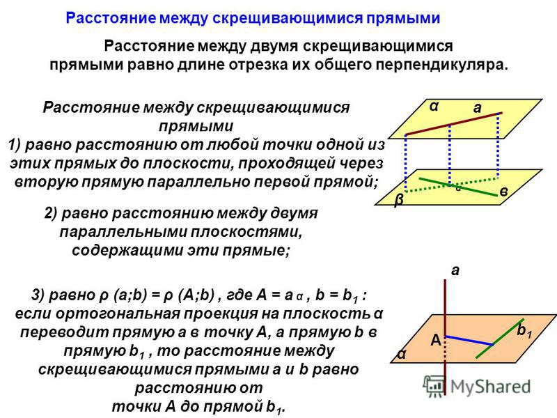 Расстояние между скрещивающимися прямыми Расстояние между двумя скрещивающимися прямыми равно длине отрезка их общего перпендикуляра. 3) равно ρ (a;b) = ρ (A;b), где A = a α, b = b 1 : если ортогональная проекция на плоскость α переводит прямую а в т
