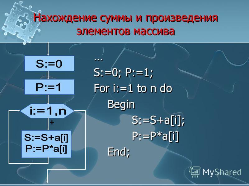 Нахождение суммы и произведения элементов массива … S:=0; P:=1; For i:=1 to n do Begin S:=S+a[i]; P:=P*a[i] End; … S:=0; P:=1; For i:=1 to n do Begin S:=S+a[i]; P:=P*a[i] End;
