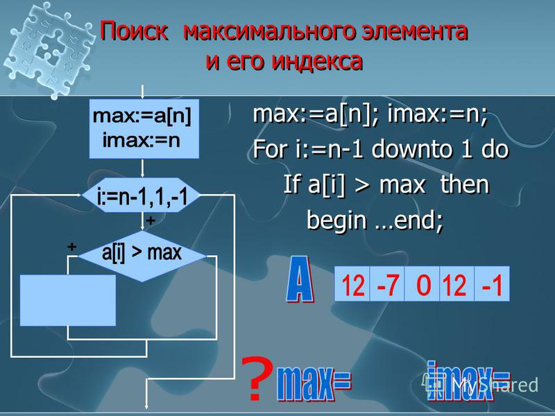 Поиск максимального элемента и его индекса max:=a[n]; imax:=n; For i:=n-1 downto 1 do If a[i] > max then begin …end; max:=a[n]; imax:=n; For i:=n-1 downto 1 do If a[i] > max then begin …end;
