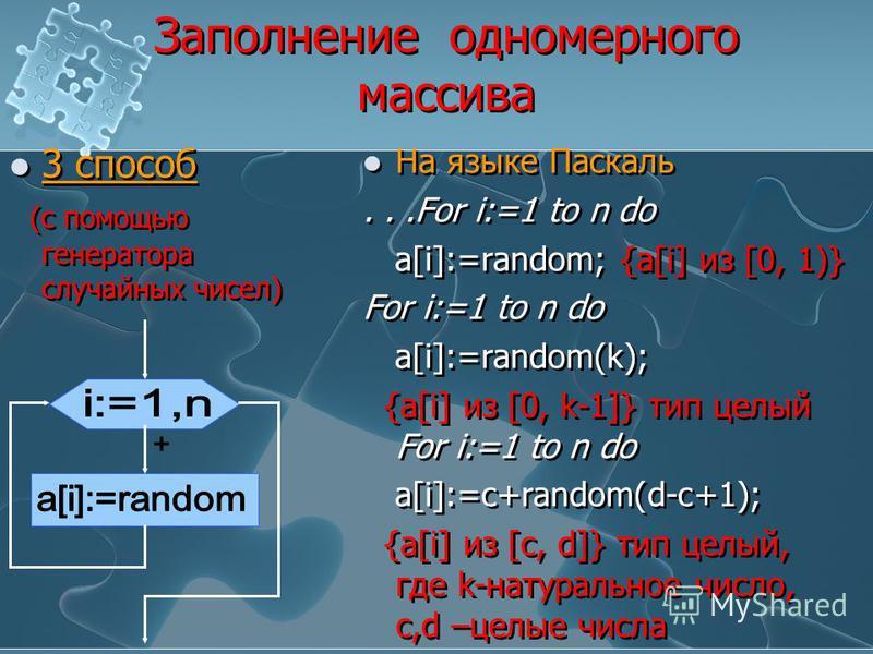 Заполнение одномерного массива На языке Паскаль...For i:=1 to n do a[i]:=random; {a[i] из [0, 1)} For i:=1 to n do a[i]:=random(k); {a[i] из [0, k-1]} тип целый For i:=1 to n do a[i]:=c+random(d-c+1); {a[i] из [c, d]} тип целый, где k-натуральное чис