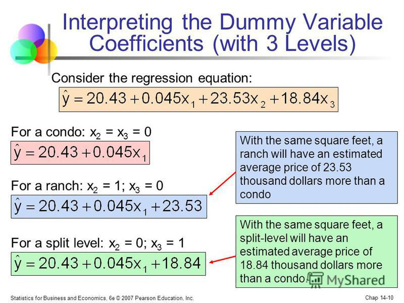 Statistics for Business and Economics, 6e © 2007 Pearson Education, Inc. Chap 14-10 Interpreting the Dummy Variable Coefficients (with 3 Levels) With the same square feet, a ranch will have an estimated average price of 23.53 thousand dollars more th