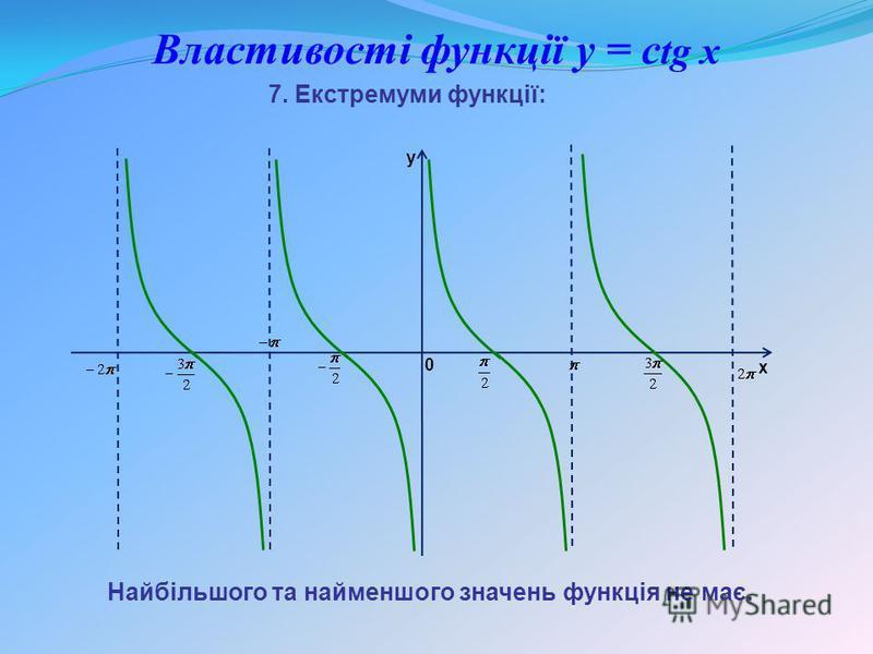 Властивості функції y = c tg x 7. Екстремуми функції: Найбільшого та найменшого значень функція не має. y x 0