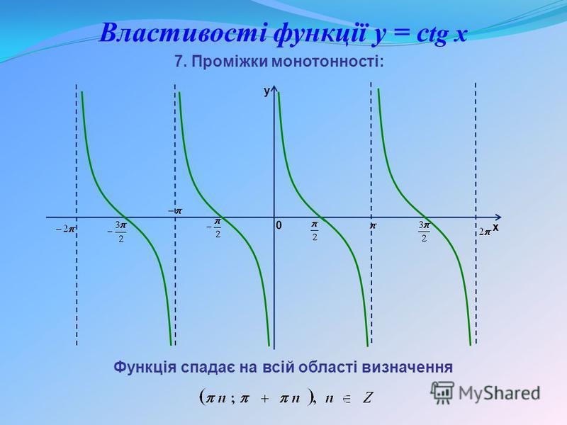 Властивості функції y = c tg x 7. Проміжки монотонності: Функція спадає на всій області визначення y x 0
