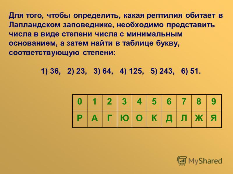Для того, чтобы определить, какая рептилия обитает в Лапландском заповеднике, необходимо представить числа в виде степени числа с минимальным основанием, а затем найти в таблице букву, соответствующую степени: 1) 36, 2) 23, 3) 64, 4) 125, 5) 243, 6)