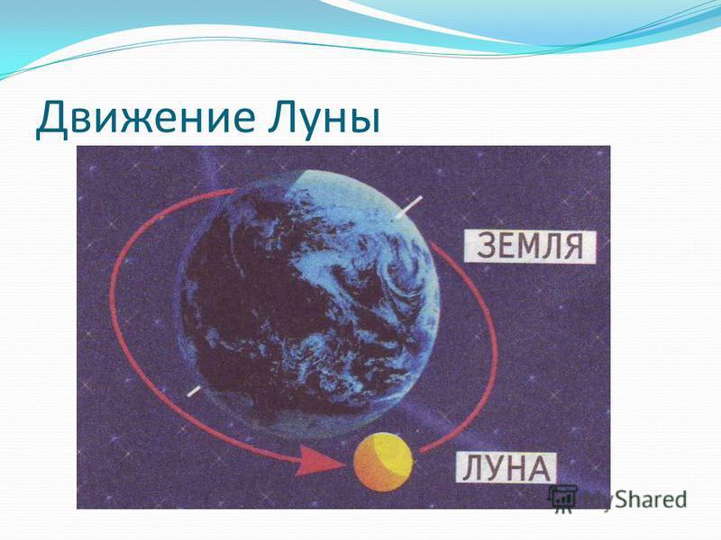 Движение Луны