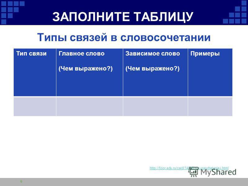 ЗАПОЛНИТЕ ТАБЛИЦУ Типы связей в словосочетании Тип связи Главное слово (Чем выражено?) Зависимое слово (Чем выражено?) Примеры http://fcior.edu.ru/card/14506/slovosochetanie-i.html 9