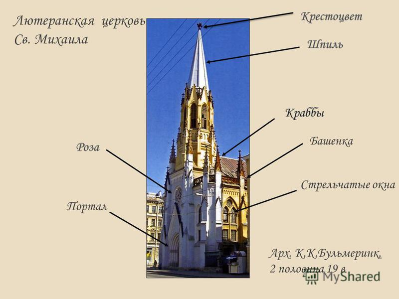 Лютеранская церковь Св. Михаила Портал Башенка Стрельчатые окна Арх. К.К.Бульмеринк, 2 половина 19 в