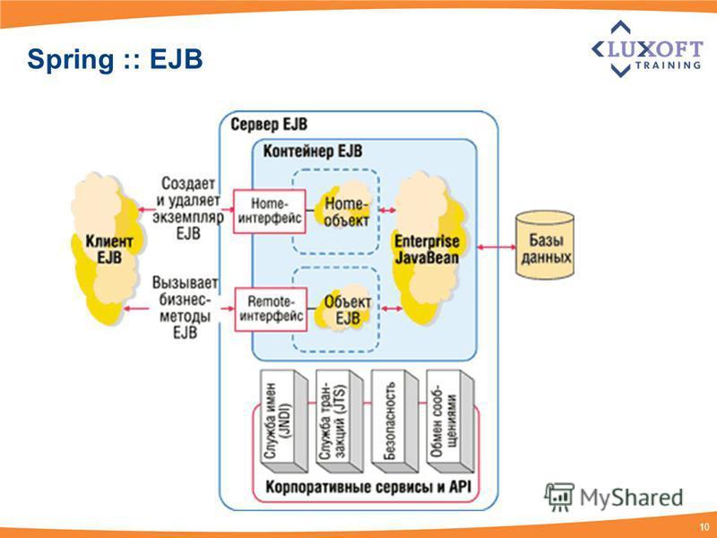 10 Spring :: EJB