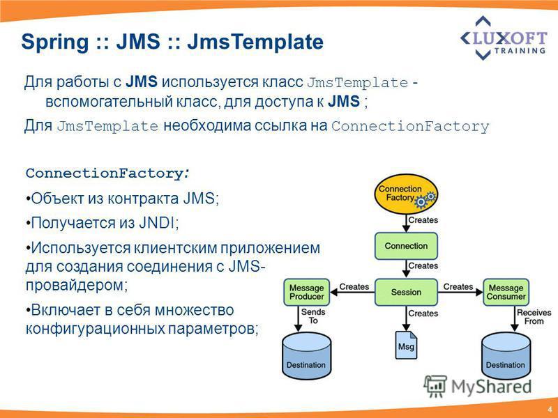 4 Spring :: JMS :: JmsTemplate Для работы с JMS используется класс JmsTemplate - вспомогательный класс, для доступа к JMS ; Для JmsTemplate необходима ссылка на ConnectionFactory ConnectionFactory : Объект из контракта JMS; Получается из JNDI; Исполь