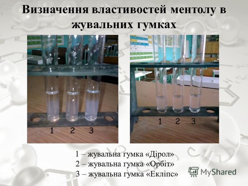 Визначення властивостей ментолу в жувальних гумках 1 – жувальна гумка «Дірол» 2 – жувальна гумка «Орбіт» 3 – жувальна гумка «Екліпс»